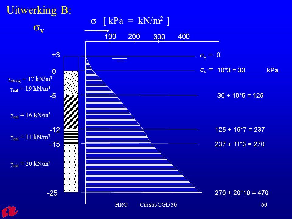 Uitwerking B: sv s [ kPa = kN/m2 ] 100 200 300 400 +3 sv = 0 sv = -5